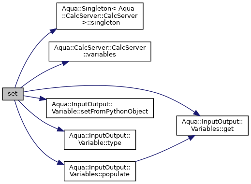 AQUAgpusph: src/CalcServer/Python cpp File Reference